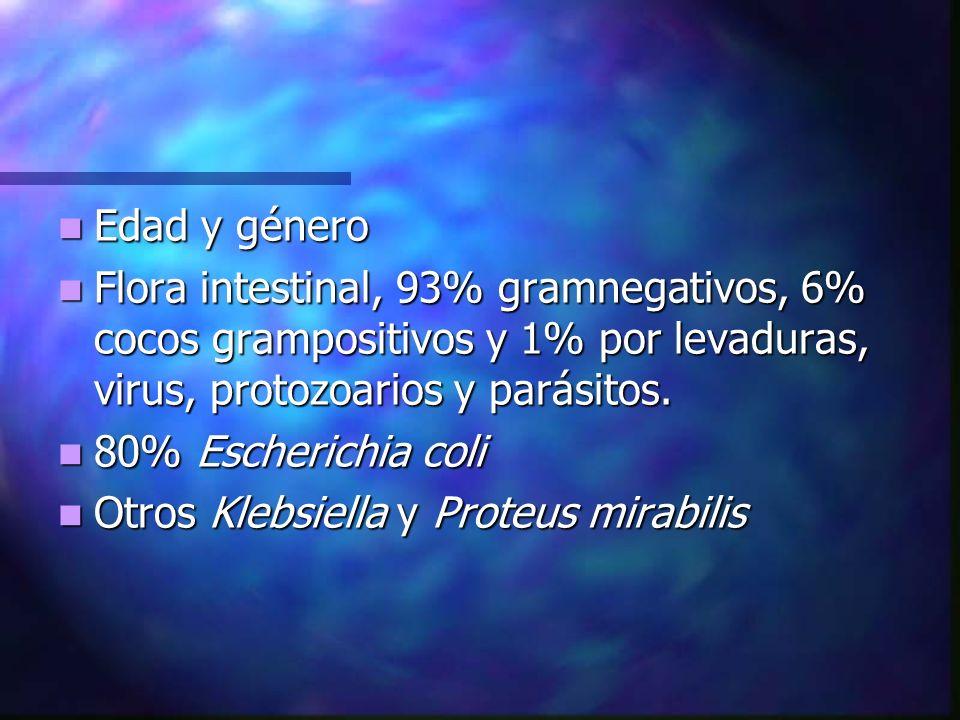 Hospital General de México: Hospital General de México: - Periodo neonatal 1% de los varones y en 2% de las mujeres.