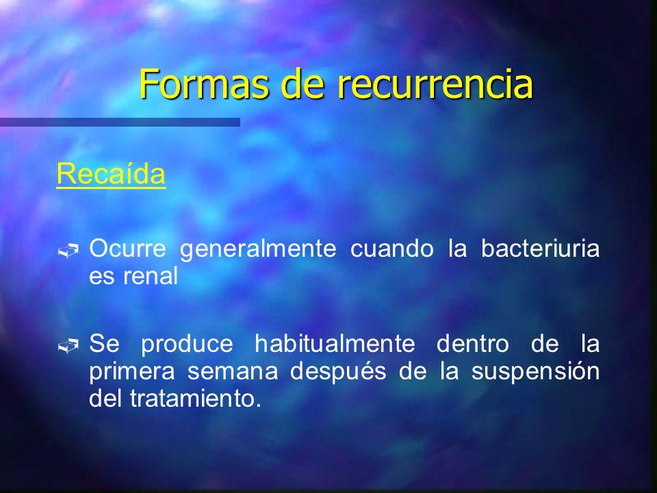 Reinfección Recurrencia de la infección por un microorganismo de diferente serotipo al que causó la infección previa Recurrencia de la infección por un microorganismo de diferente serotipo al que causó la infección previa Se presenta semanas o meses después del tratamiento de la infección previa Se presenta semanas o meses después del tratamiento de la infección previa La gran mayoría de recurrencias de infecciones urinarias en pediatría son reinfecciones causadas por un microorganismo idéntico a los de la flora intestinal La gran mayoría de recurrencias de infecciones urinarias en pediatría son reinfecciones causadas por un microorganismo idéntico a los de la flora intestinal
