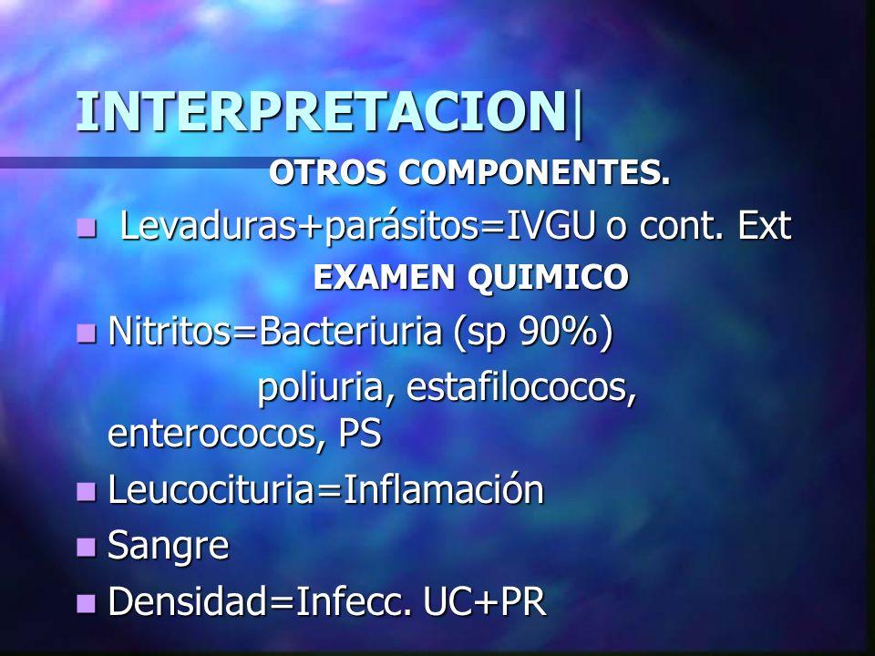 INTERPRETACION| UROCULTIVOINDICACIONES: Pac con signos y síntomas infecciosos Pac con signos y síntomas infecciosos Pac insuf renal o HAS Pac insuf renal o HASPRECAUCIONES Limpieza de la zona genital.