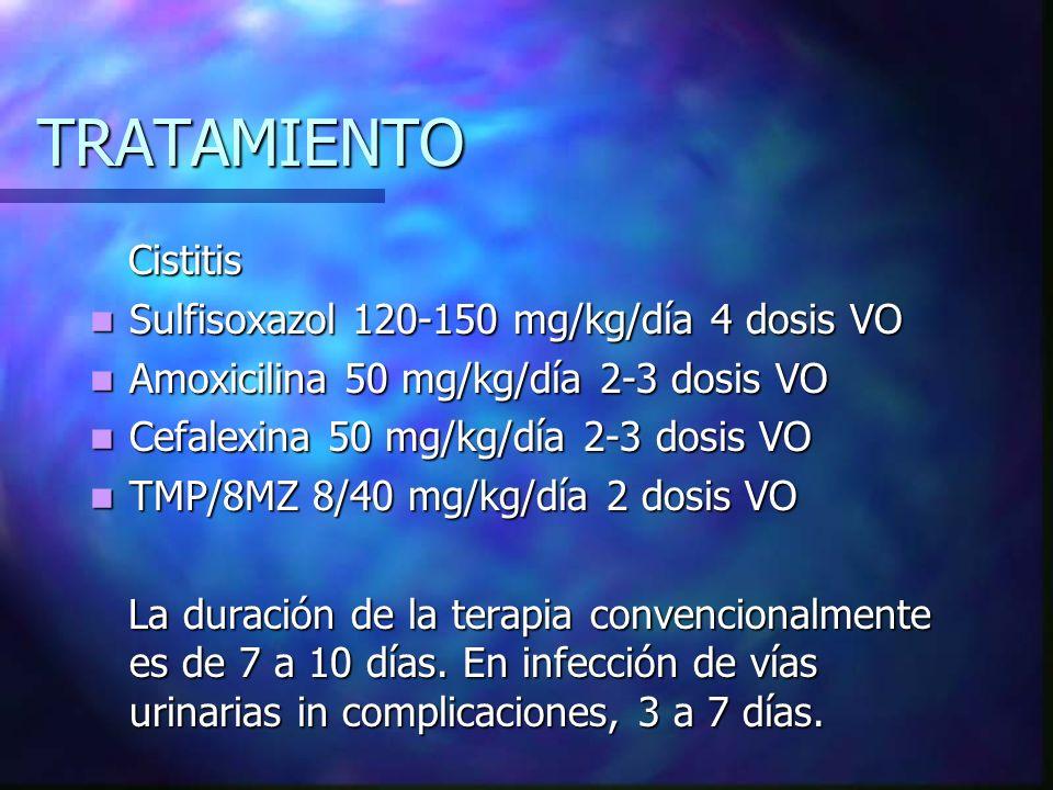 TRATAMIENTO Tratamiento corto: Tratamiento corto: Una sola dosis de amoxicilina, ó 3 aplicaciones de 50 mg/kg/día Una sola dosis de amoxicilina, ó 3 aplicaciones de 50 mg/kg/día TMP/SMZ en dosis de 10 mg/kg/día en 2 aplicaciones durante 4 días TMP/SMZ en dosis de 10 mg/kg/día en 2 aplicaciones durante 4 días Gentamicina de 5 mg/kg en dosis única.