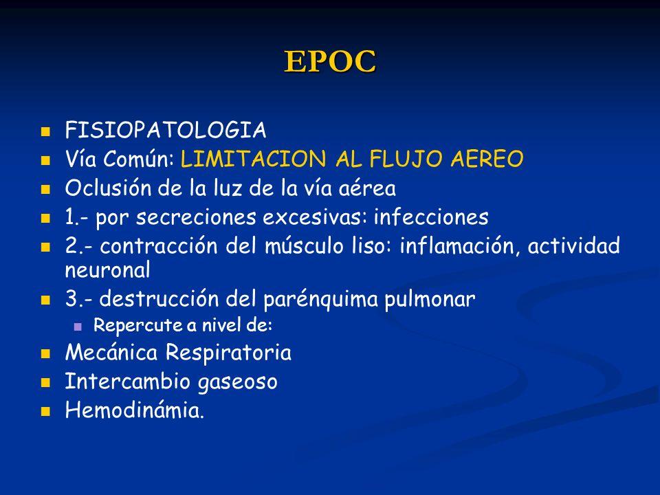 EPOC FISIOPATOLOGIA Vía Común: LIMITACION AL FLUJO AEREO Oclusión de la luz de la vía aérea 1.- por secreciones excesivas: infecciones 2.- contracción