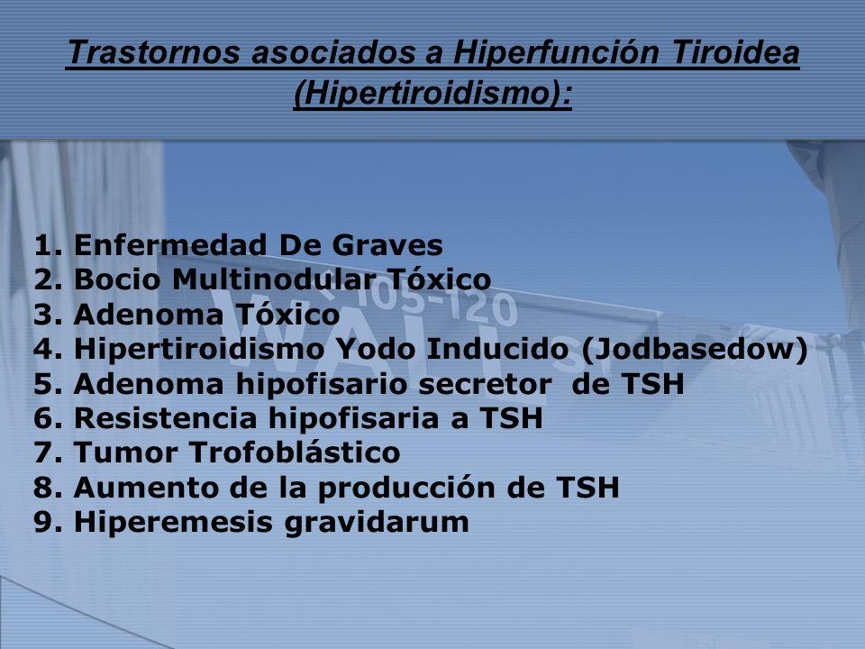 Trastornos asociados a Hiperfunción Tiroidea (Hipertiroidismo): 1. Enfermedad De Graves 2. Bocio Multinodular Tóxico 3. Adenoma Tóxico 4. Hipertiroidi