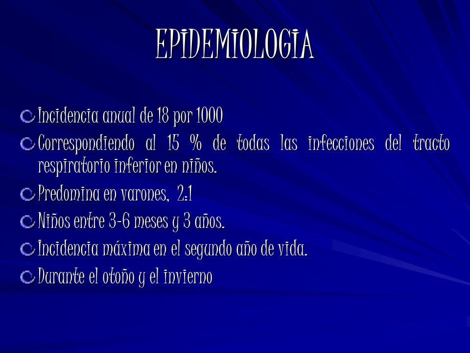 EPIDEMIOLOGIA Incidencia anual de 18 por 1000 Correspondiendo al 15 % de todas las infecciones del tracto respiratorio inferior en niños. Predomina en