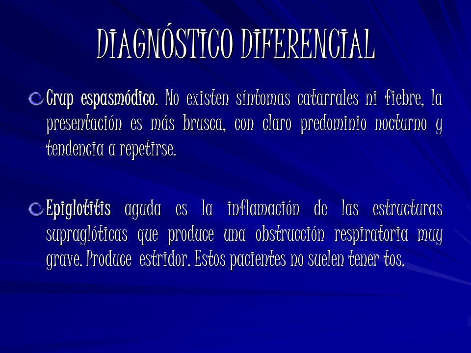 DIAGNÓSTICO DIFERENCIAL Crup espasmódico. No existen síntomas catarrales ni fiebre, la presentación es más brusca, con claro predominio nocturno y ten