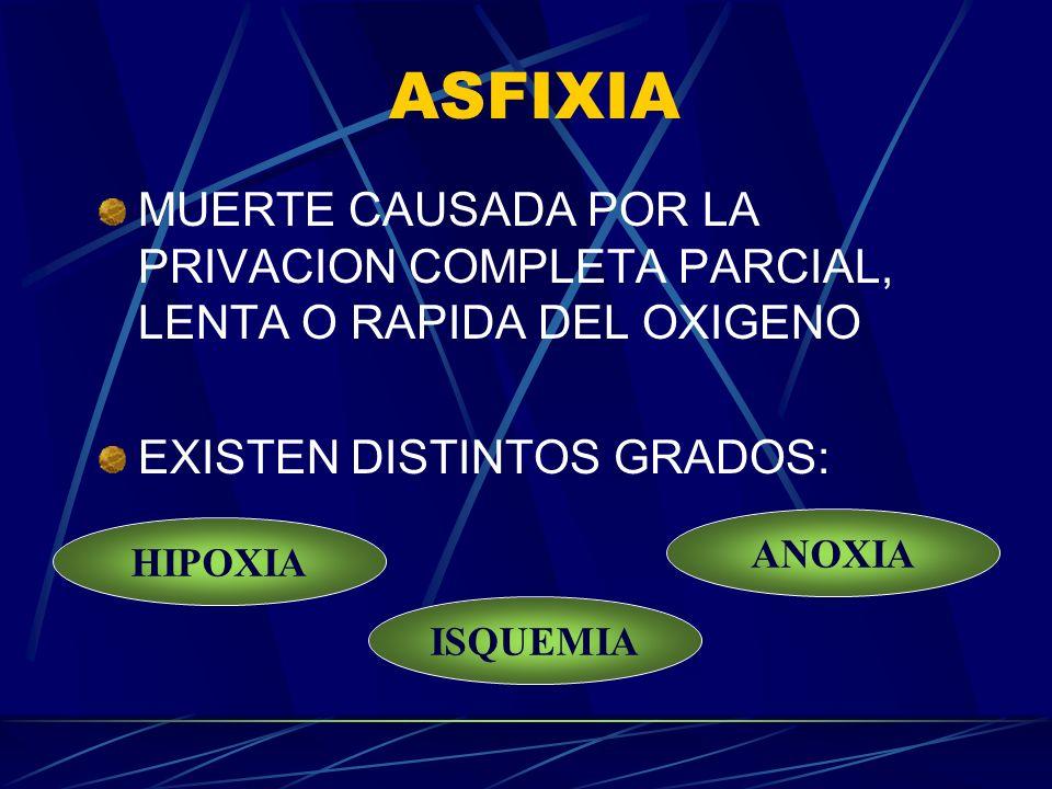 ASFIXIA MUERTE CAUSADA POR LA PRIVACION COMPLETA PARCIAL, LENTA O RAPIDA DEL OXIGENO EXISTEN DISTINTOS GRADOS: HIPOXIA ISQUEMIA ANOXIA
