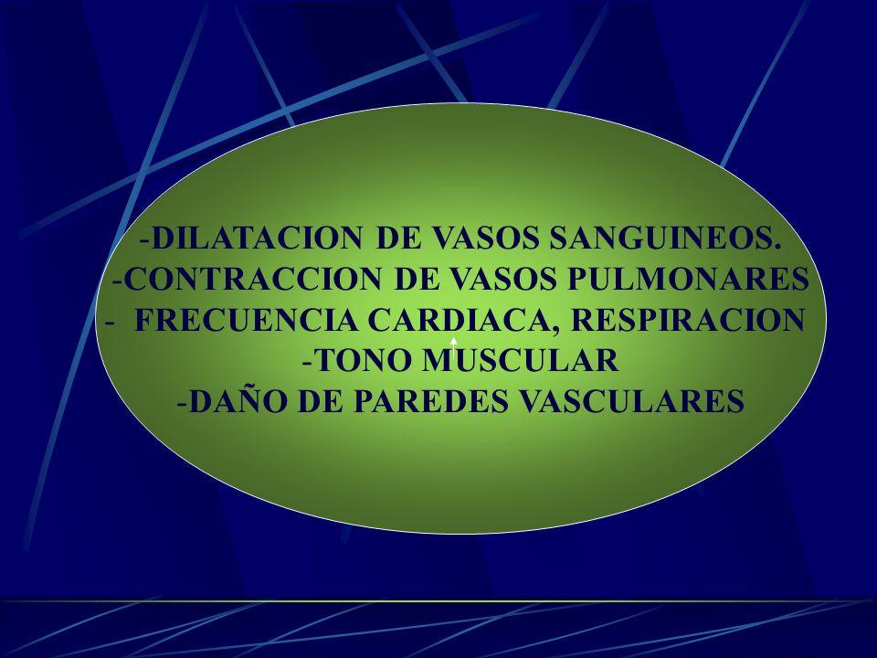 MANIFESTACIONES: - FASE CEREBRAL - CONTRACION MUSCULAR -TAQUICARDIA ARRITMICA - PARO RESPIRATORIO