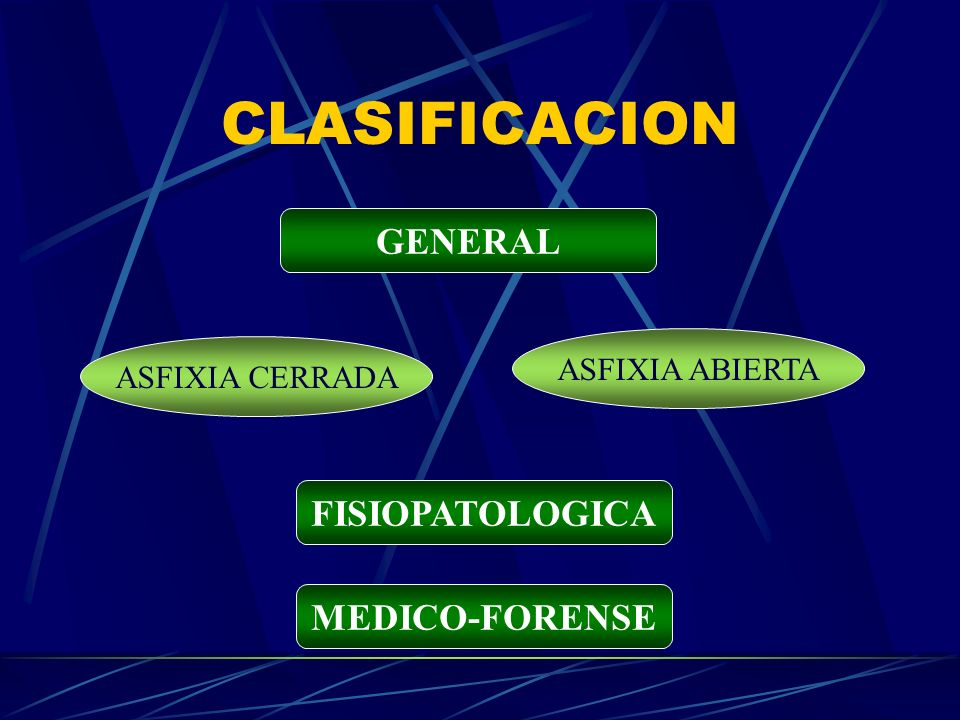 CLASIFICACION GENERAL MEDICO-FORENSE FISIOPATOLOGICA ASFIXIA CERRADA ASFIXIA ABIERTA