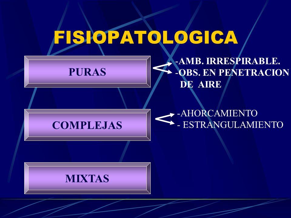 FISIOPATOLOGICA PURAS MIXTAS COMPLEJAS -AMB. IRRESPIRABLE. -OBS. EN PENETRACION DE AIRE -AHORCAMIENTO - ESTRANGULAMIENTO
