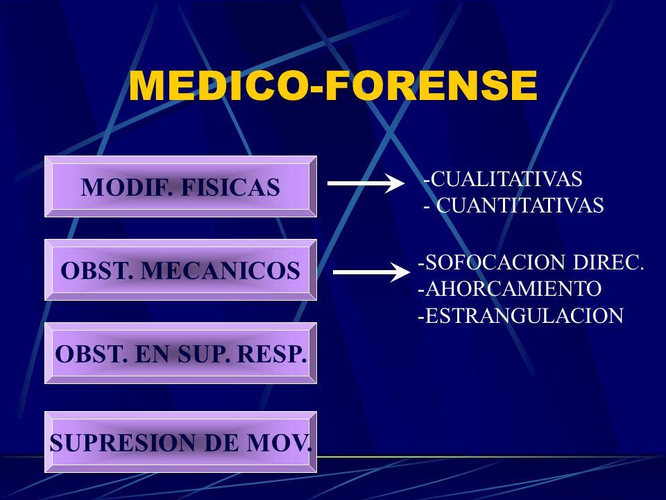 MEDICO-FORENSE MODIF. FISICAS OBST. MECANICOS OBST. EN SUP. RESP. SUPRESION DE MOV. -CUALITATIVAS - CUANTITATIVAS -SOFOCACION DIREC. -AHORCAMIENTO -ES