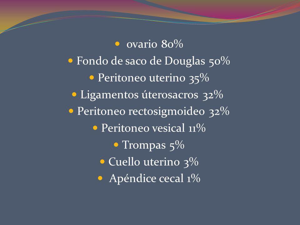 ovario 80% Fondo de saco de Douglas 50% Peritoneo uterino 35% Ligamentos úterosacros 32% Peritoneo rectosigmoideo 32% Peritoneo vesical 11% Trompas 5%