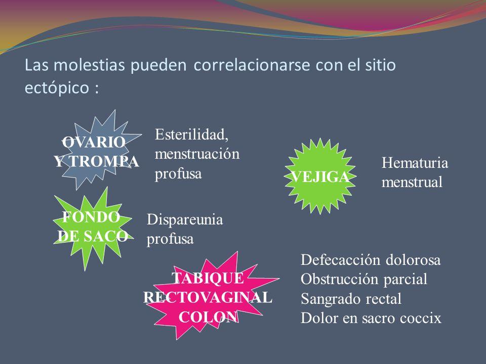 Las molestias pueden correlacionarse con el sitio ectópico : OVARIO Y TROMPA FONDO DE SACO Esterilidad, menstruación profusa Dispareunia profusa TABIQ