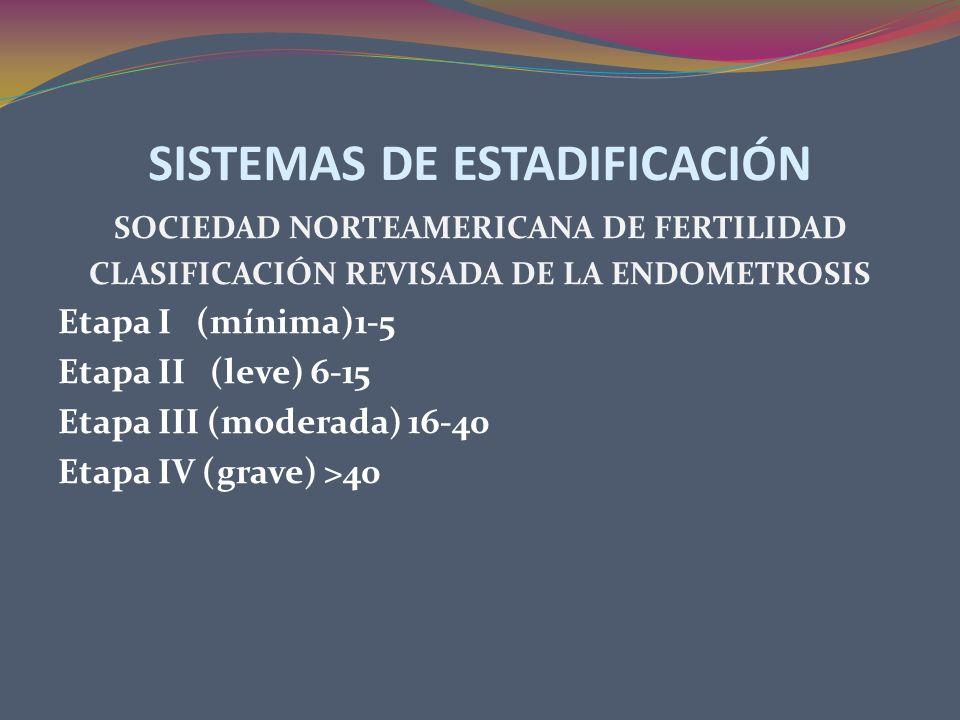 SISTEMAS DE ESTADIFICACIÓN SOCIEDAD NORTEAMERICANA DE FERTILIDAD CLASIFICACIÓN REVISADA DE LA ENDOMETROSIS Etapa I (mínima)1-5 Etapa II (leve) 6-15 Et
