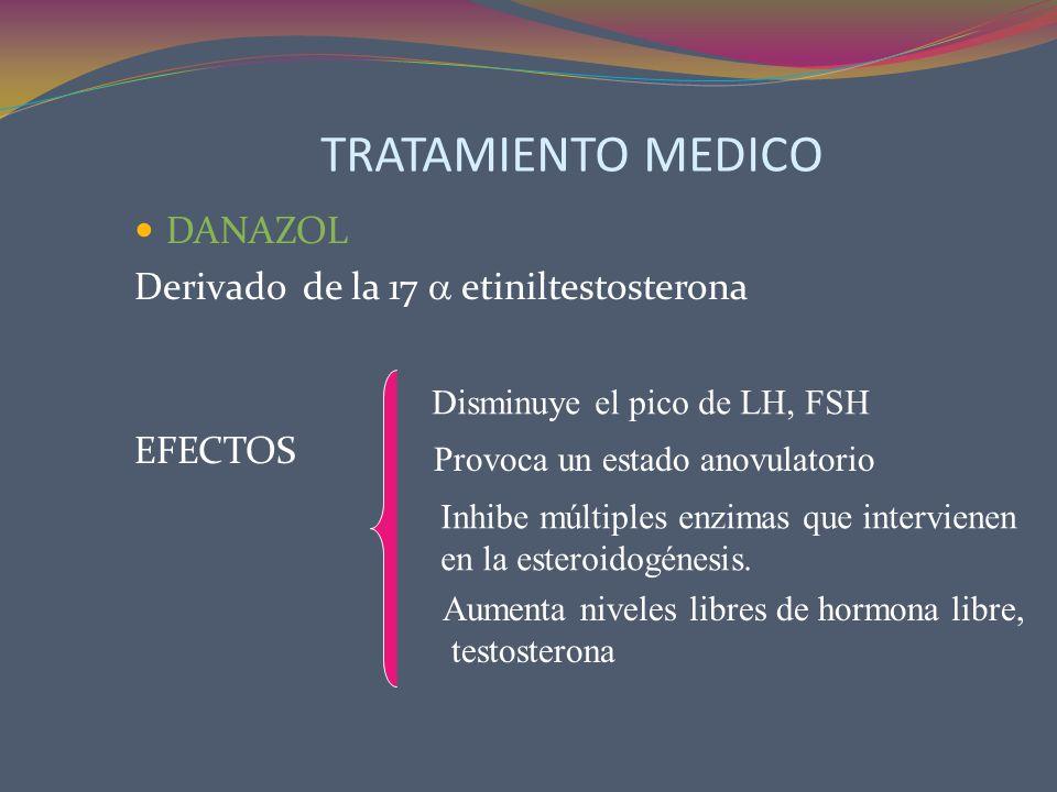 TRATAMIENTO MEDICO DANAZOL Derivado de la 17 etiniltestosterona EFECTOS Disminuye el pico de LH, FSH Provoca un estado anovulatorio Inhibe múltiples e