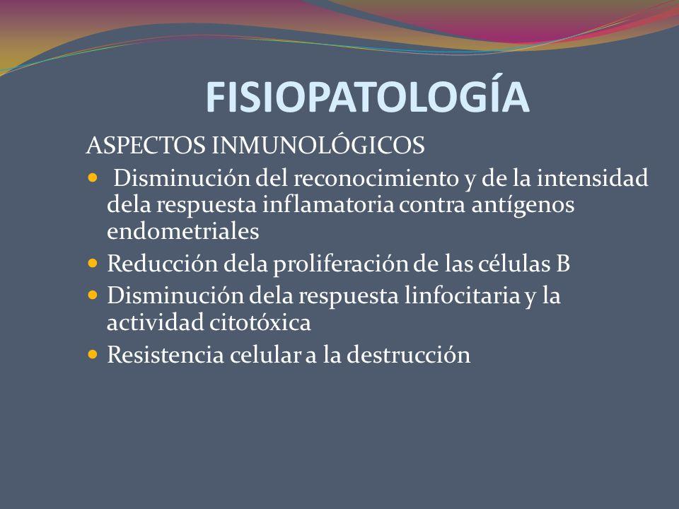 FISIOPATOLOGÍA ASPECTOS INMUNOLÓGICOS Disminución del reconocimiento y de la intensidad dela respuesta inflamatoria contra antígenos endometriales Red