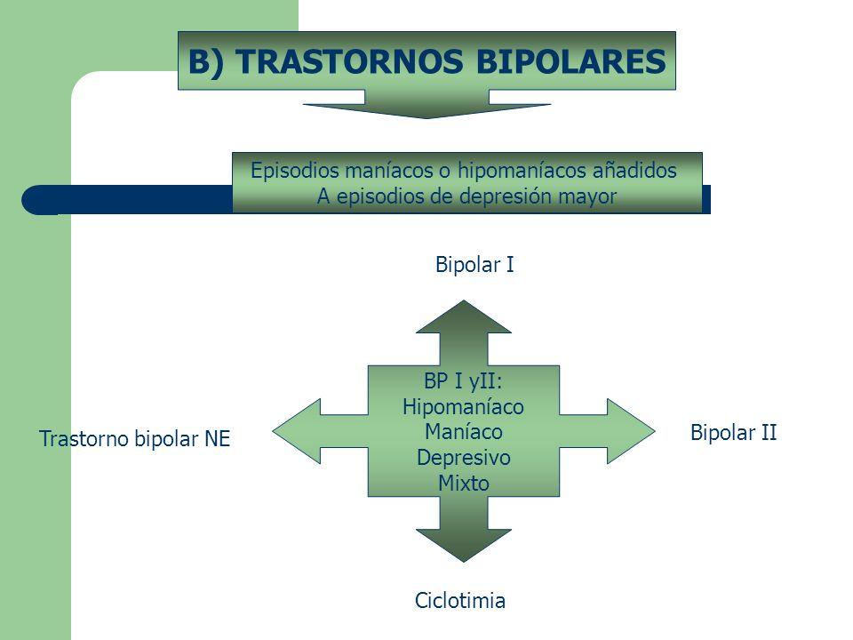 B) TRASTORNOS BIPOLARES Episodios maníacos o hipomaníacos añadidos A episodios de depresión mayor BP I yII: Hipomaníaco Maníaco Depresivo Mixto Bipolar I Bipolar II Ciclotimia Trastorno bipolar NE