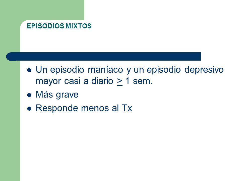 EPISODIOS MIXTOS Un episodio maníaco y un episodio depresivo mayor casi a diario > 1 sem.