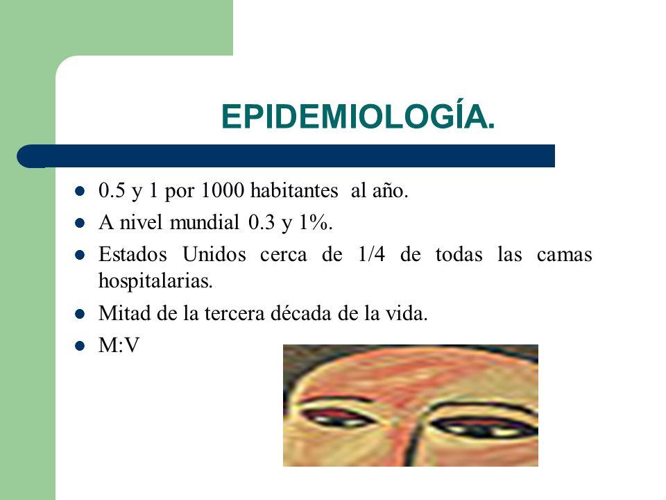 EPIDEMIOLOGÍA.0.5 y 1 por 1000 habitantes al año.