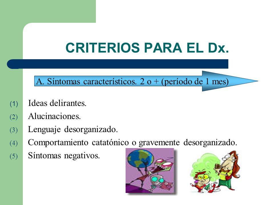CRITERIOS PARA EL Dx.(1) Ideas delirantes. (2) Alucinaciones.