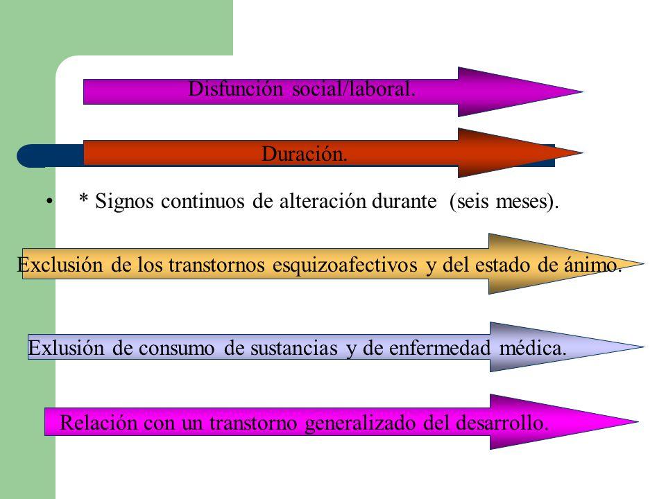 Disfunción social/laboral.* Signos continuos de alteración durante (seis meses).