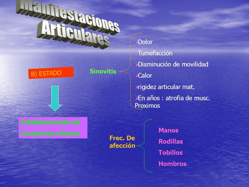 B) ESTADO Establecimiento de Caracteres clínicos Sinovitis Dolor Tumefacción Disminución de movilidad Calor rigidez articular mat. En años : atrofia d