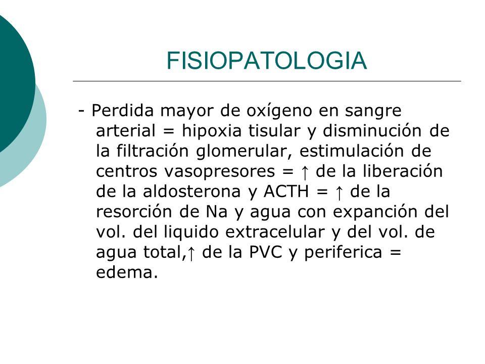 FISIOPATOLOGIA - disminución de la fuerza contractil de la fibra miocardica.
