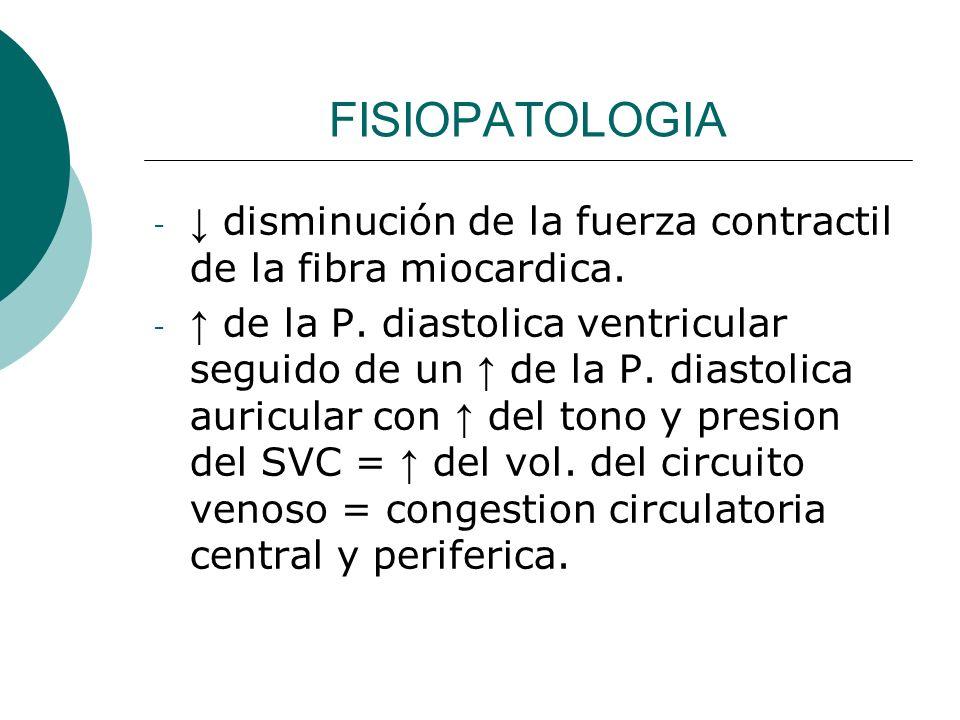 FISIOPATOLOGIA Se aumenta la presión hidrostatica venocapilar que supera a la coloidosmotica y favorece el paso del liquido al espacio intersticial originando el edema.