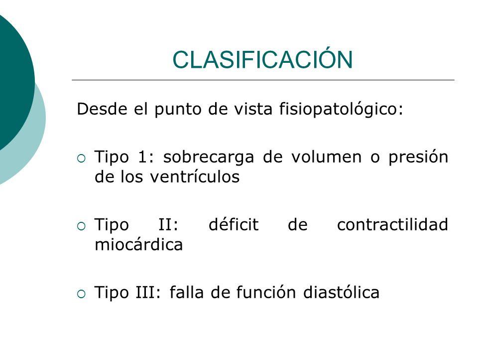 CLASIFICACIÓN Clase I.No hay limitaciones. Clase II.