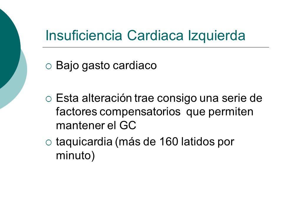 Insuficiencia Cardiaca Izquierda Galope: indica el daño en el miocardio, asocia con FC de 210 por minuto que nos sugieren un taquicardia supraventricular, FC de 50 por minuto que nos indica un bloque aurículoventricular completo.
