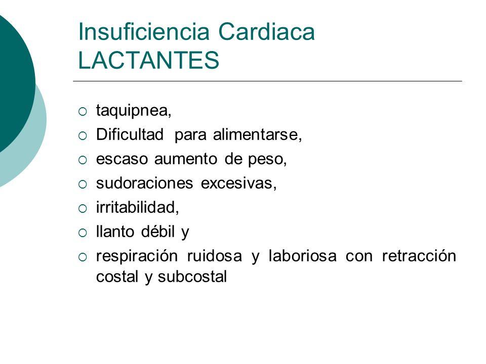 Insuficiencia Cardiaca LACTANTES La congestión pulmonar bronquiolitis.