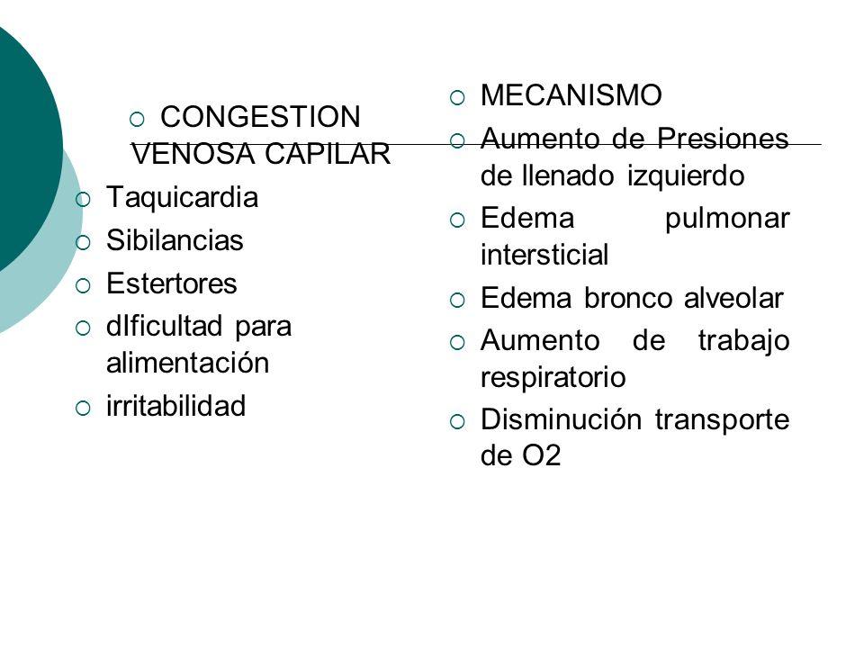 CONGESTION VENOSA GENERAL hepatomegalia edema periférico MECANISMO Aumento de presión de llenado del lado derecho Congestión venosa hepática Aumento trasudación de liquido Aumento de aldosterona