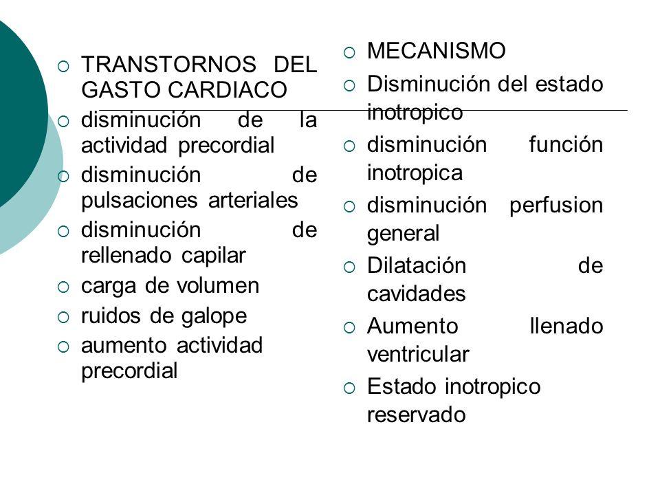 CARGA DE PRESION Ruidos de galope Soplos MECANISMO Aumento poscarga disminución adaptabilidad Turbulencia posestenotica