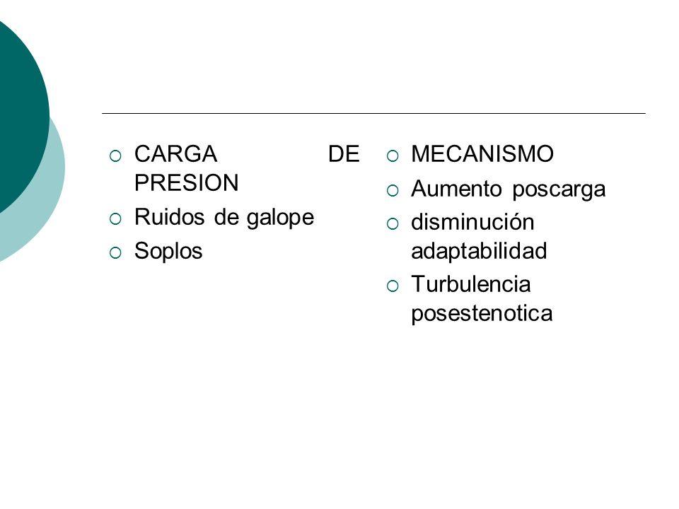 CAMBIOS ADAPTATIVOS Taquicardia Palidez Excreción urinaria baja Desmedro exudación MECANISMO Aumento de reacciones neurohormonales Aumento actividad B adrenergica Aumento vasoconstricción (angiotensina 1) disminución riego renal Aumento demandas metabólicas