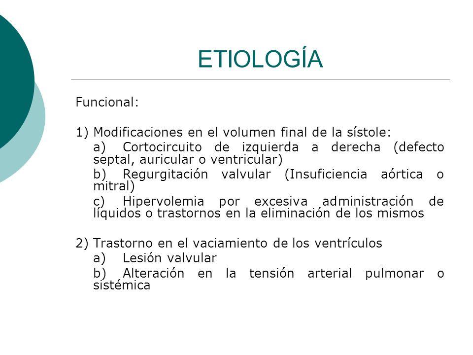 ETIOLOGÍA 3)Trastorno en el llenado ventricular 4)Cambios en el estado inotrópico del músculo cardiaco: a)Enfermedades Inflamatorias (miocarditis) b)Alteraciones electrolíticas c)Enfermedades o trastornos metabólicos (glucógenos-hipoglucemia) d)Alteraciones hormonales (hipertiroidismo) 5)Trastornos en la conducción eléctrica (bloqueos)