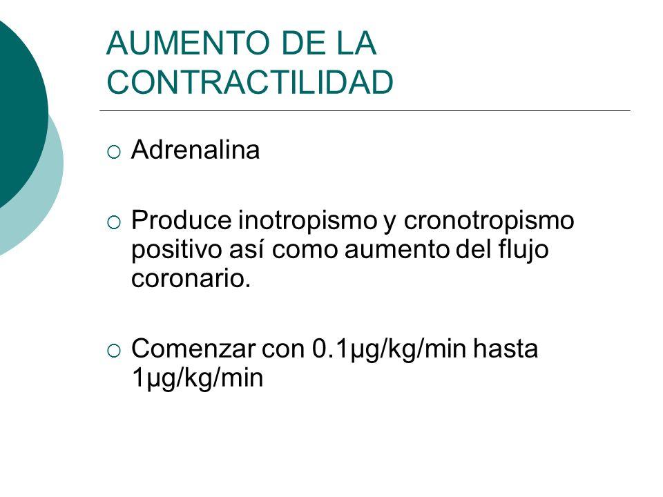 AUMENTO DE LA CONTRACTILIDAD Dopamina Induce en forma directa la liberación de noradrenalina de los nervios simpáticos, estimula los receptores beta adrenérgicos 2-a5 μg/kg/min (vasodilatación renal) 5-15 μg/kg/min (cronotropicos positivos) Más de 20 μg/kg/min (vasodilatación arteriolar)