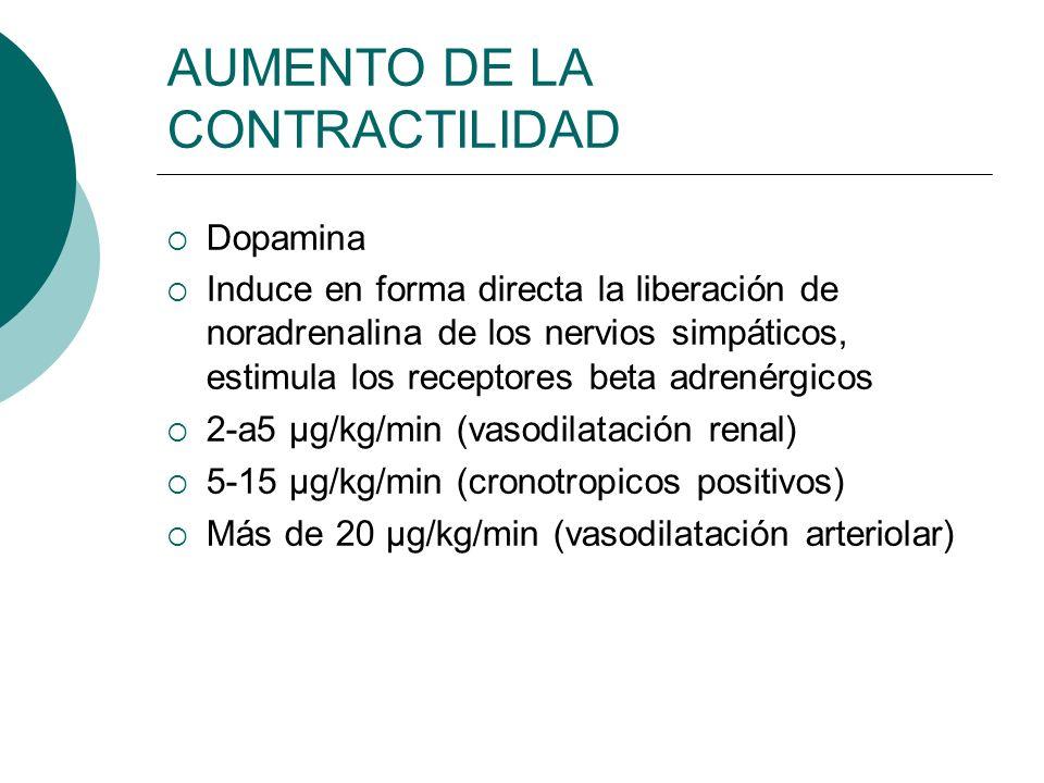 AUMENTO DE LA CONTRACTILIDAD Dobutamina Fundamentalmente beta estimulante no tiene efecto dopaminérgico renal 2-15 μg/kg/min