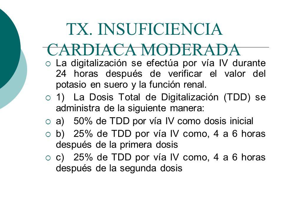 La digoxina de mantenimiento se inicia a las 8 a 12 horas después de la última dosis de digitalización, la dosis de mantenimiento es de 12% de TDD cada 12 horas.