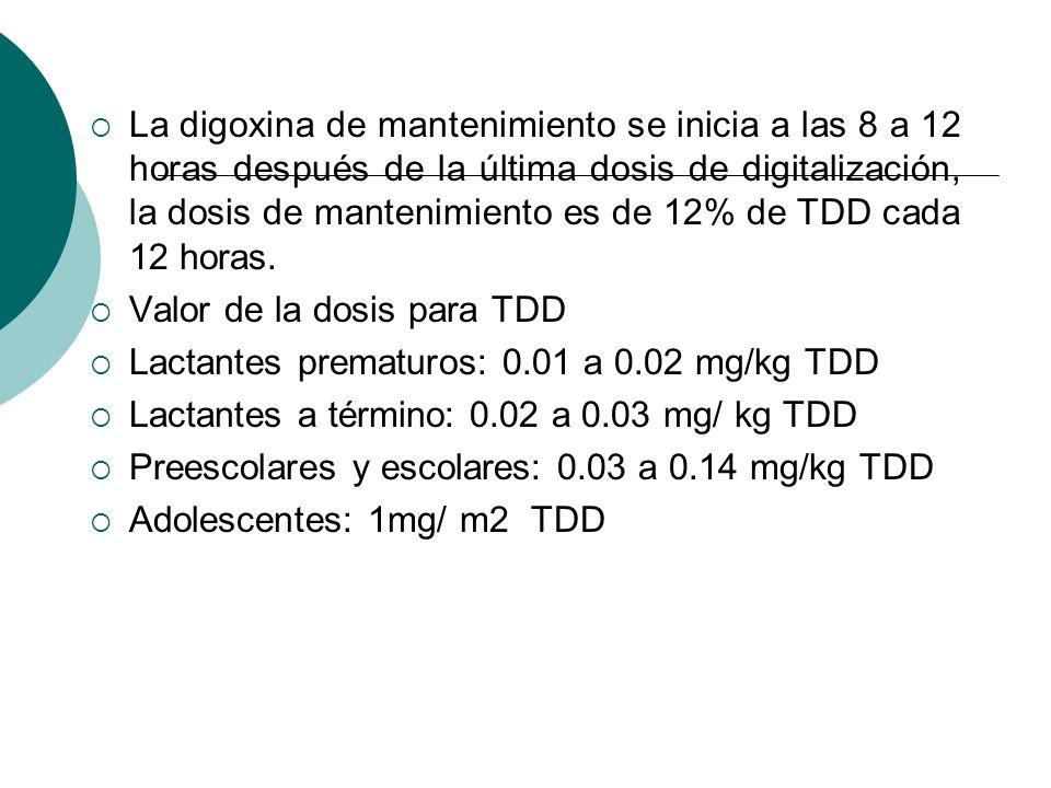 La digoxina de mantenimiento se inicia a las 8 a 12 horas después de la última dosis de digitalización, la dosis de mantenimiento es de 12% de TDD cad