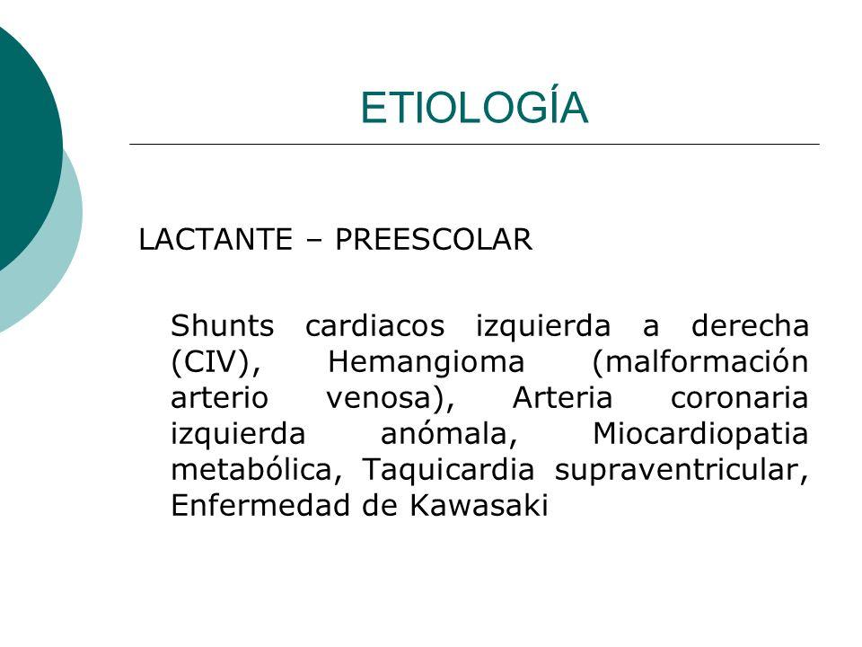 ETIOLOGÍA NIÑOS Y ADOLESCENTES Fiebre reumática, Hipertensión aguda (glomerulonefritis), Miocarditis viral, Tirotoxicosis, Hemocromatosis – hemosiderosis, Tratamiento de cáncer (radiación), Anemia drepanocitica, Endocarditis, Cor pulmonale (fibrosis quistica), Miocardiopatia (hipertrofia y dilatación)