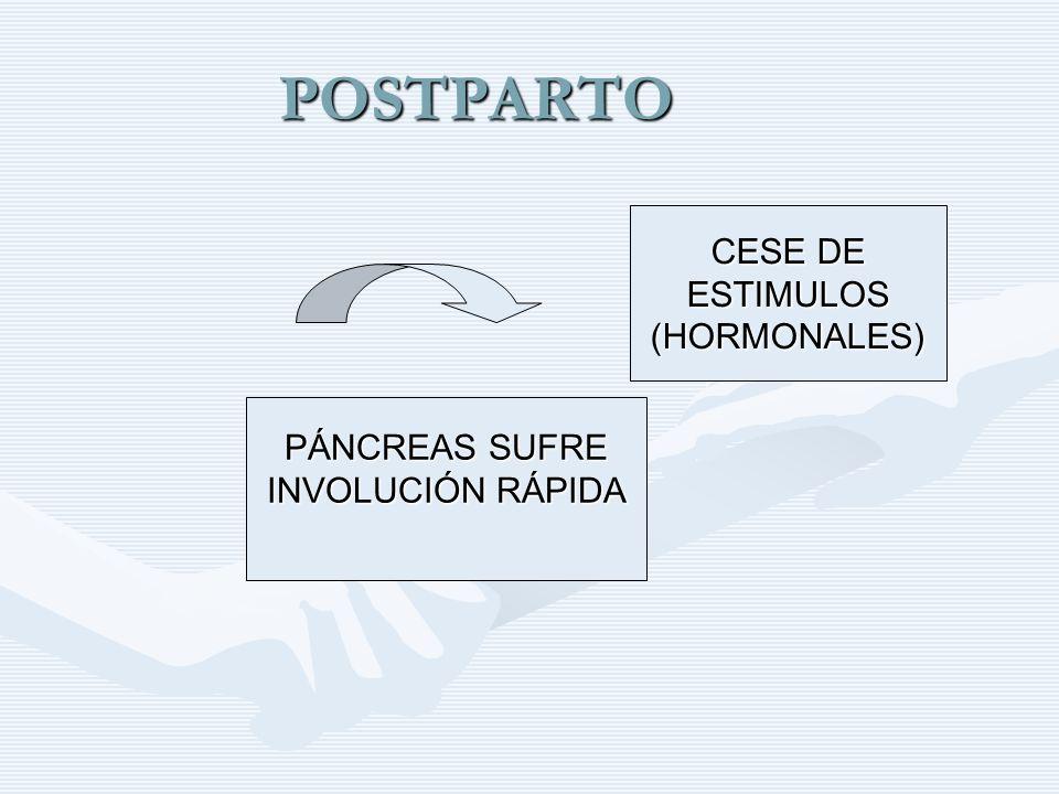 POSTPARTO CESE DE ESTIMULOS(HORMONALES) PÁNCREAS SUFRE INVOLUCIÓN RÁPIDA