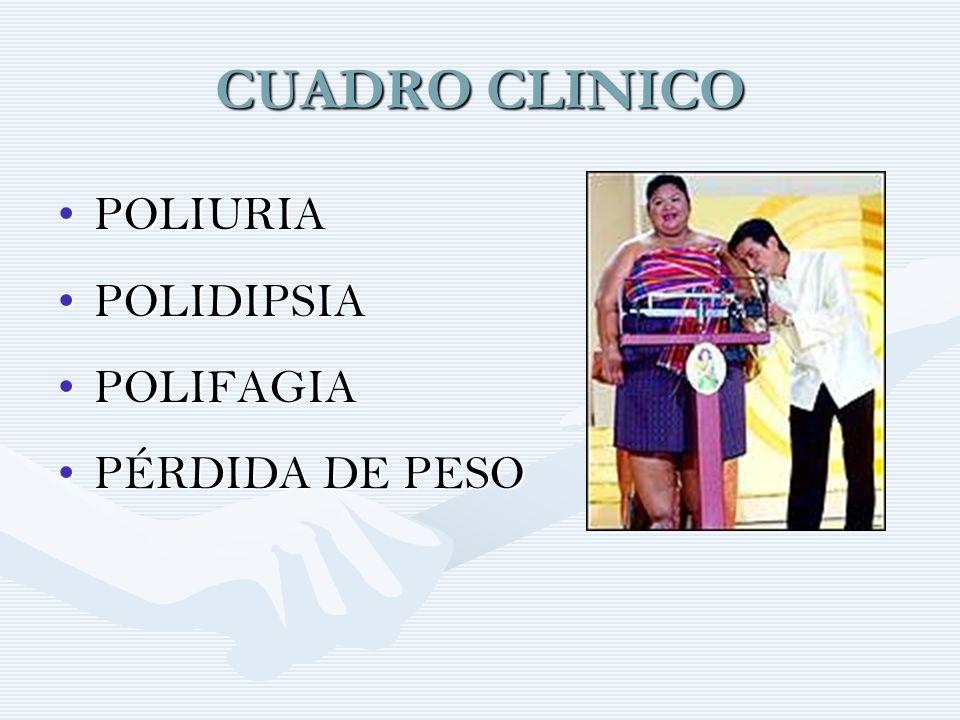 CUADRO CLINICO POLIURIAPOLIURIA POLIDIPSIAPOLIDIPSIA POLIFAGIAPOLIFAGIA PÉRDIDA DE PESOPÉRDIDA DE PESO