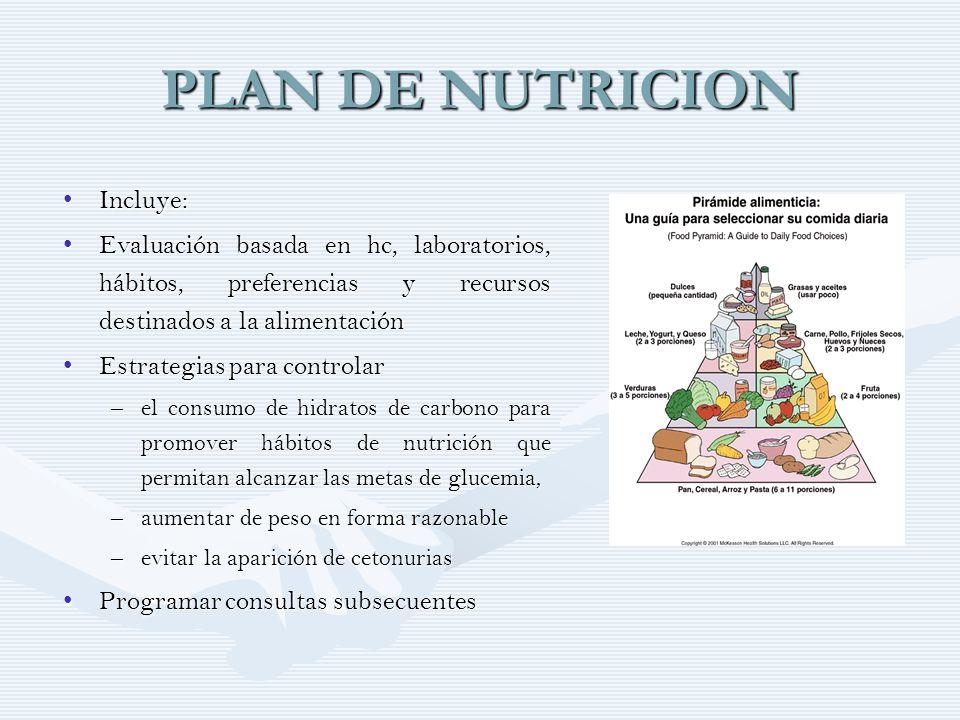 PLAN DE NUTRICION Incluye:Incluye: Evaluación basada en hc, laboratorios, hábitos, preferencias y recursos destinados a la alimentaciónEvaluación basa