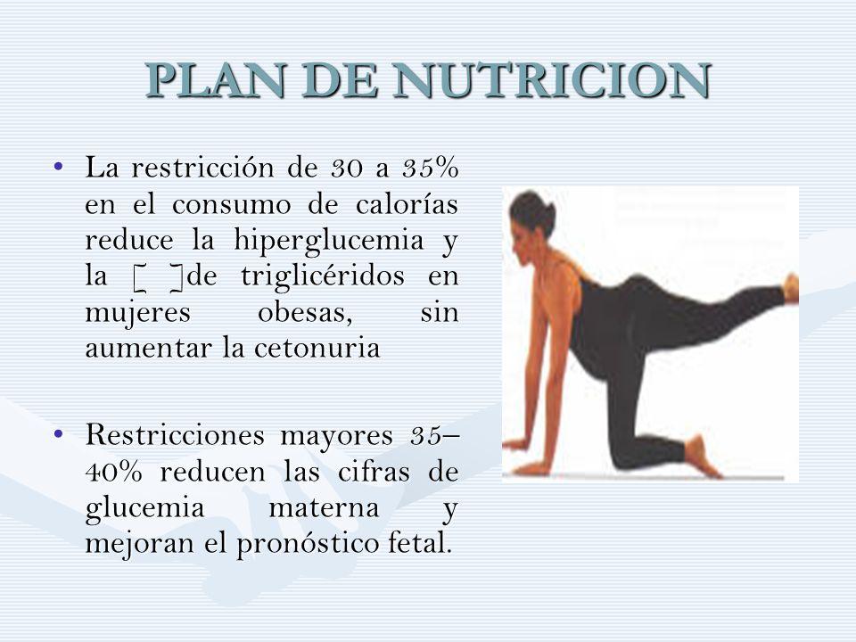 PLAN DE NUTRICION La restricción de 30 a 35% en el consumo de calorías reduce la hiperglucemia y la [ ]de triglicéridos en mujeres obesas, sin aumenta