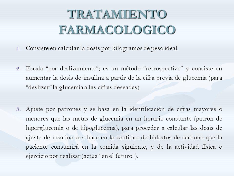 TRATAMIENTO FARMACOLOGICO 1.Consiste en calcular la dosis por kilogramos de peso ideal. 2.Escala por deslizamiento; es un método retrospectivo y consi