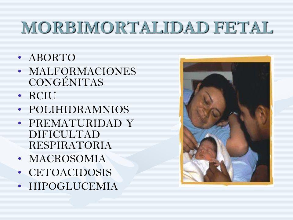 MORBIMORTALIDAD FETAL ABORTOABORTO MALFORMACIONES CONGÉNITASMALFORMACIONES CONGÉNITAS RCIURCIU POLIHIDRAMNIOSPOLIHIDRAMNIOS PREMATURIDAD Y DIFICULTAD