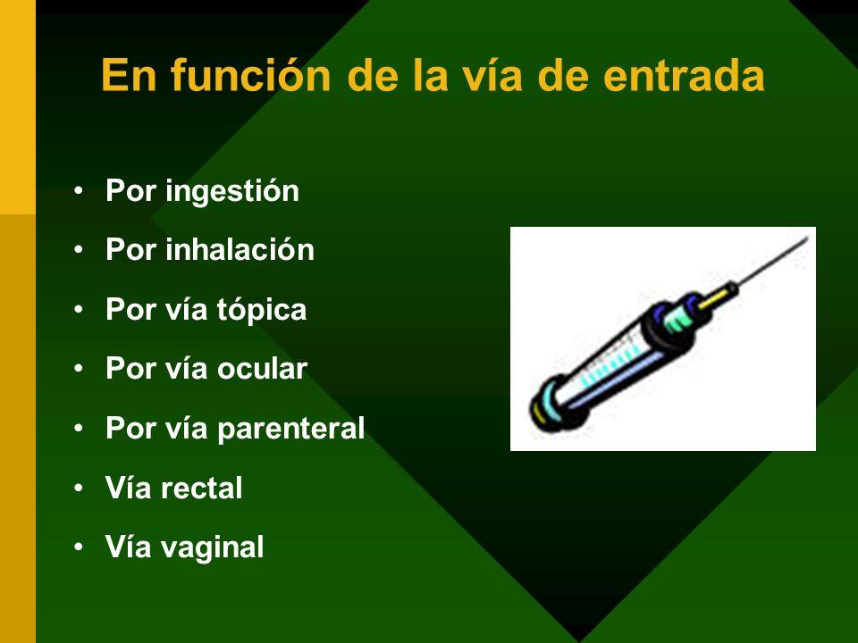 En función de la vía de entrada Por ingestión Por inhalación Por vía tópica Por vía ocular Por vía parenteral Vía rectal Vía vaginal