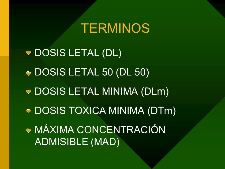 TERMINOS DOSIS LETAL (DL) DOSIS LETAL 50 (DL 50) DOSIS LETAL MINIMA (DLm) DOSIS TOXICA MINIMA (DTm) MÁXIMA CONCENTRACIÓN ADMISIBLE (MAD)