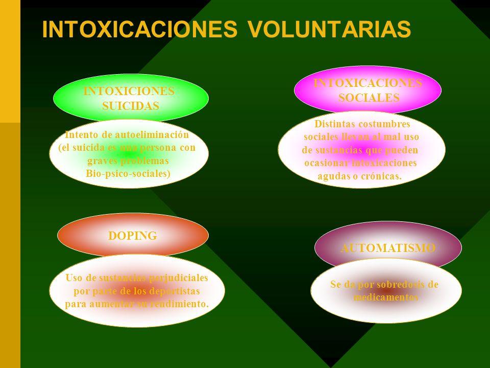 INTOXICACIONES VOLUNTARIAS INTOXICACIONES SOCIALES DOPING INTOXICIONES SUICIDAS AUTOMATISMO Distintas costumbres sociales llevan al mal uso de sustanc