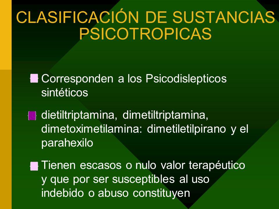 CLASIFICACIÓN DE SUSTANCIAS PSICOTROPICAS Corresponden a los Psicodislepticos sintéticos dietiltriptamina, dimetiltriptamina, dimetoximetilamina: dime