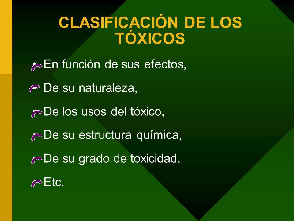 CLASIFICACIÓN DE LOS TÓXICOS En función de sus efectos, De su naturaleza, De los usos del tóxico, De su estructura química, De su grado de toxicidad,