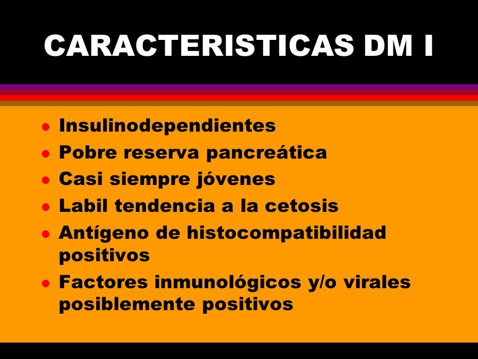 CARACTERISTICAS DM I l Insulinodependientes l Pobre reserva pancreática l Casi siempre jóvenes l Labil tendencia a la cetosis l Antígeno de histocompa